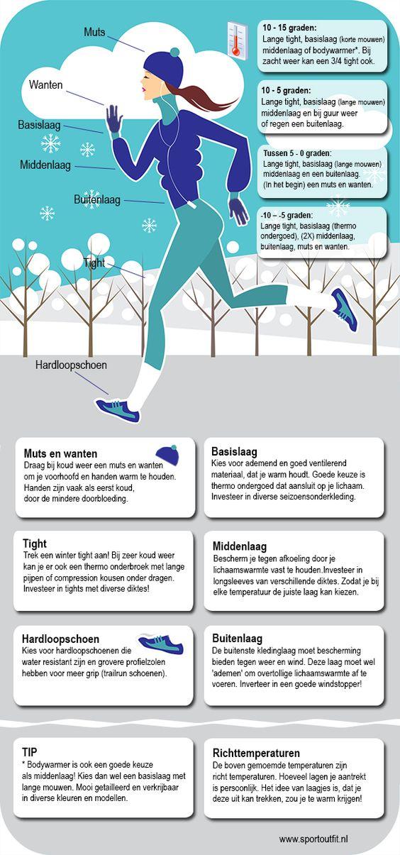 infografiek lopen bij koud weer